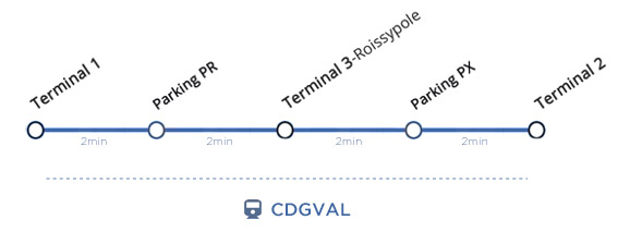 CDGVAL kaart