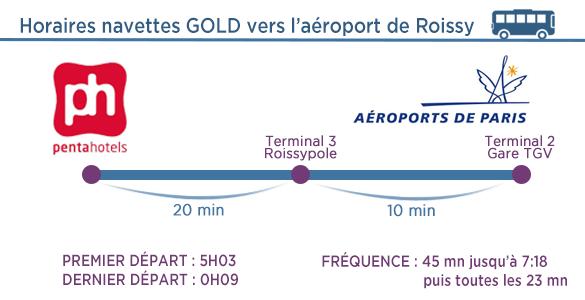 Hotel Pres Aeroport Charles De Gaulle Avec Navette