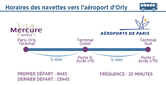Parking a roport paris orly mercure terminal paray for Porte w orly